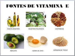 Tabela de fontes da vitamina E